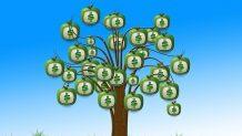 Kredi Başvurusu Yapmak İstiyorum Nisan