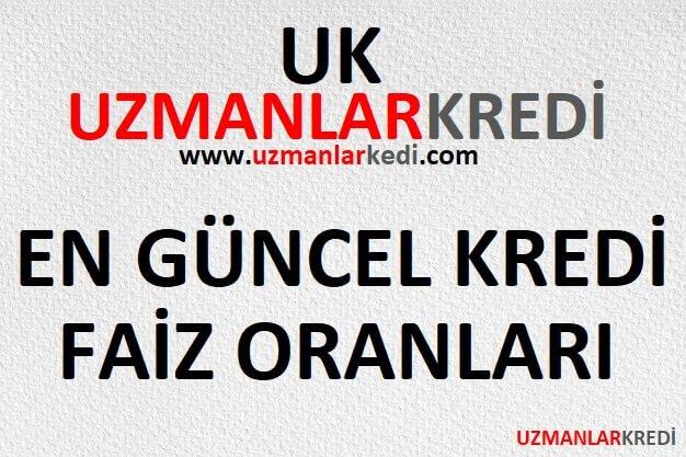 You are currently viewing En Güncel Kredi Faiz Oranları