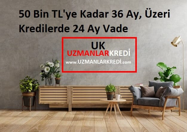 You are currently viewing İpotekli İhtiyaç Kredisi